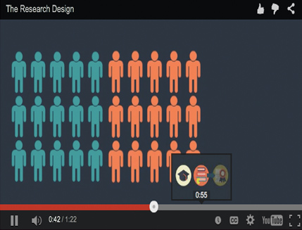 Video 5: The Research Design